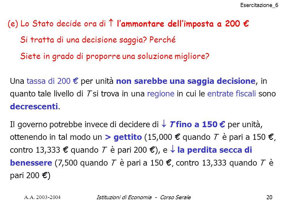 Esercitazione_6 A.A. 2003-2004Istituzioni di Economia - Corso Serale20 (e) Lo Stato decide ora di lammontare dellimposta a 200 Si tratta di una decisi
