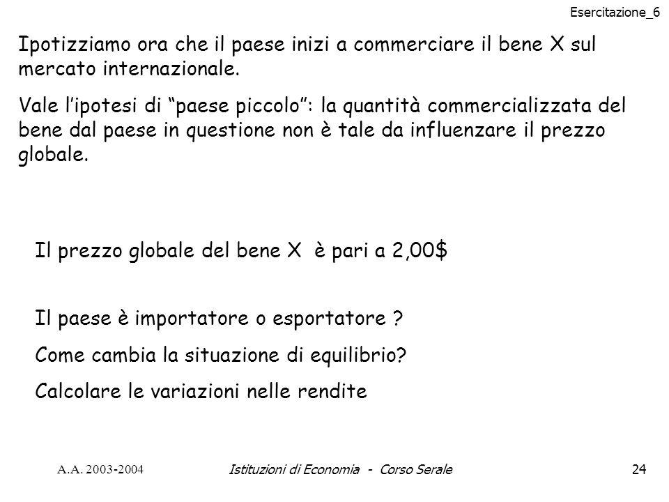 Esercitazione_6 A.A. 2003-2004Istituzioni di Economia - Corso Serale24 Ipotizziamo ora che il paese inizi a commerciare il bene X sul mercato internaz