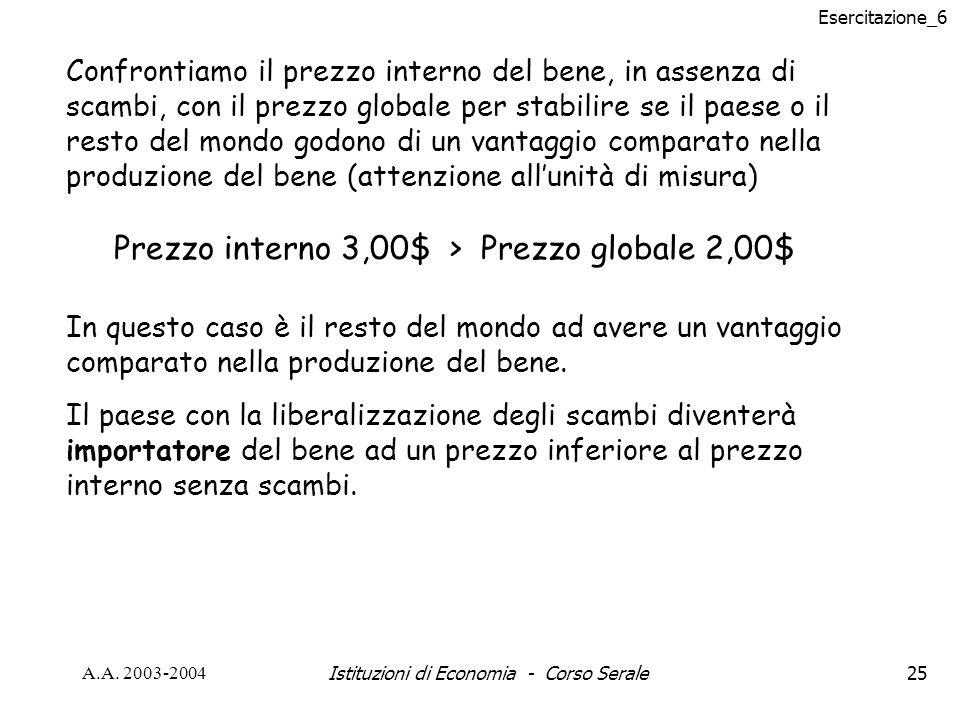 Esercitazione_6 A.A. 2003-2004Istituzioni di Economia - Corso Serale25 Confrontiamo il prezzo interno del bene, in assenza di scambi, con il prezzo gl