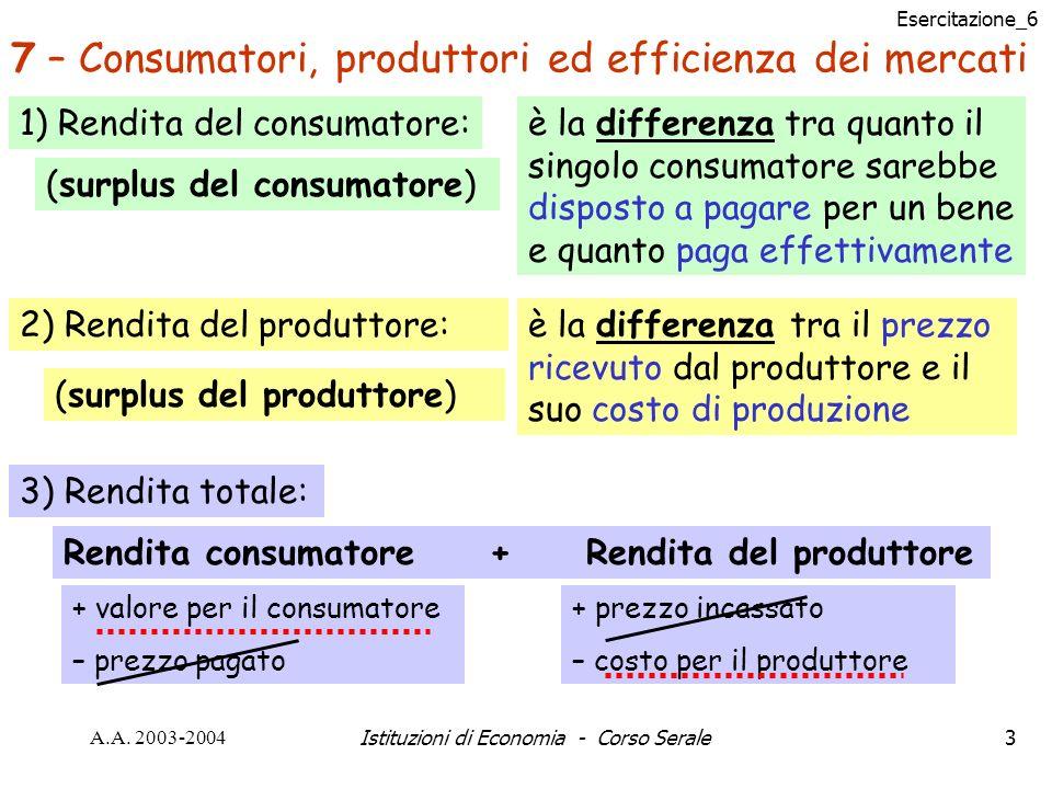 Esercitazione_6 A.A. 2003-2004Istituzioni di Economia - Corso Serale3 7 – Consumatori, produttori ed efficienza dei mercati è la differenza tra quanto
