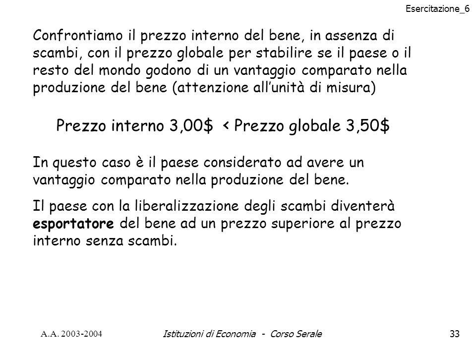 Esercitazione_6 A.A. 2003-2004Istituzioni di Economia - Corso Serale33 Confrontiamo il prezzo interno del bene, in assenza di scambi, con il prezzo gl