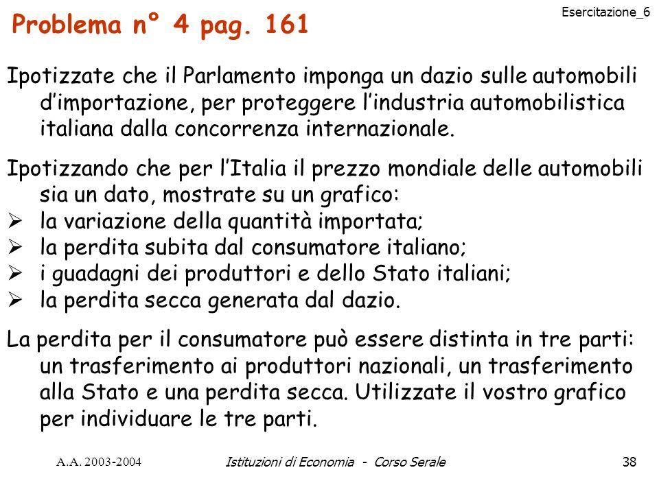 Esercitazione_6 A.A. 2003-2004Istituzioni di Economia - Corso Serale38 Problema n° 4 pag. 161 Ipotizzate che il Parlamento imponga un dazio sulle auto