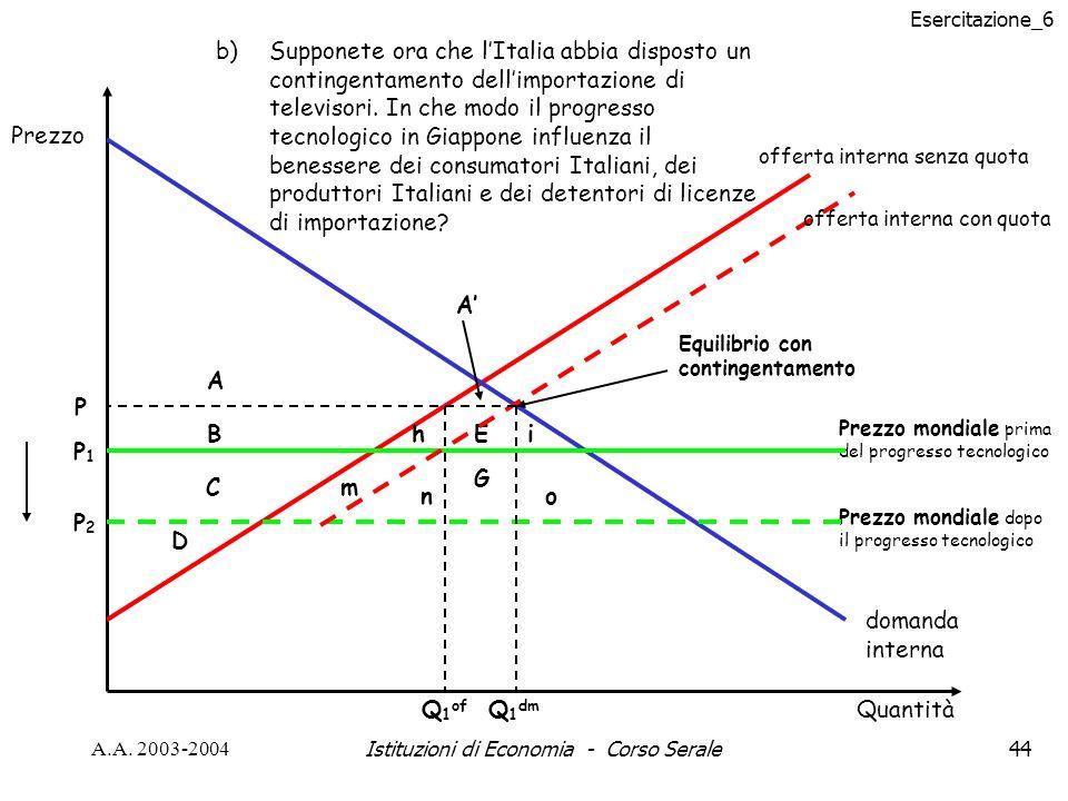 Esercitazione_6 A.A. 2003-2004Istituzioni di Economia - Corso Serale44 Prezzo mondiale prima del progresso tecnologico Prezzo mondiale dopo il progres