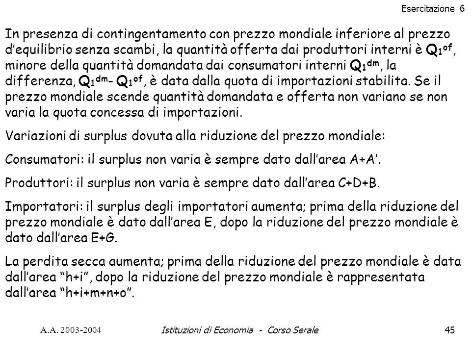Esercitazione_6 A.A. 2003-2004Istituzioni di Economia - Corso Serale45 In presenza di contingentamento con prezzo mondiale inferiore al prezzo dequili