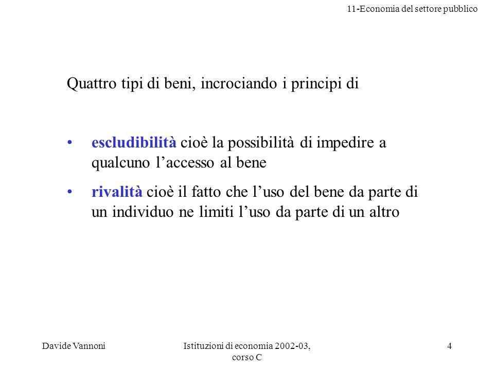 11-Economia del settore pubblico Davide VannoniIstituzioni di economia 2002-03, corso C 4 Quattro tipi di beni, incrociando i principi di escludibilit