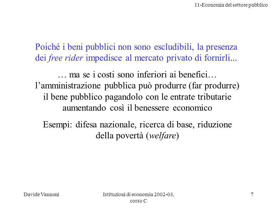 11-Economia del settore pubblico Davide VannoniIstituzioni di economia 2002-03, corso C 7 Poiché i beni pubblici non sono escludibili, la presenza dei free rider impedisce al mercato privato di fornirli...