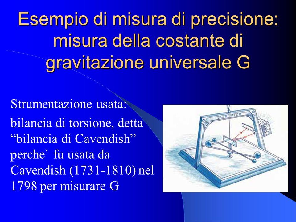 Esempio di misura di precisione: misura della costante di gravitazione universale G Strumentazione usata: bilancia di torsione, detta bilancia di Cave
