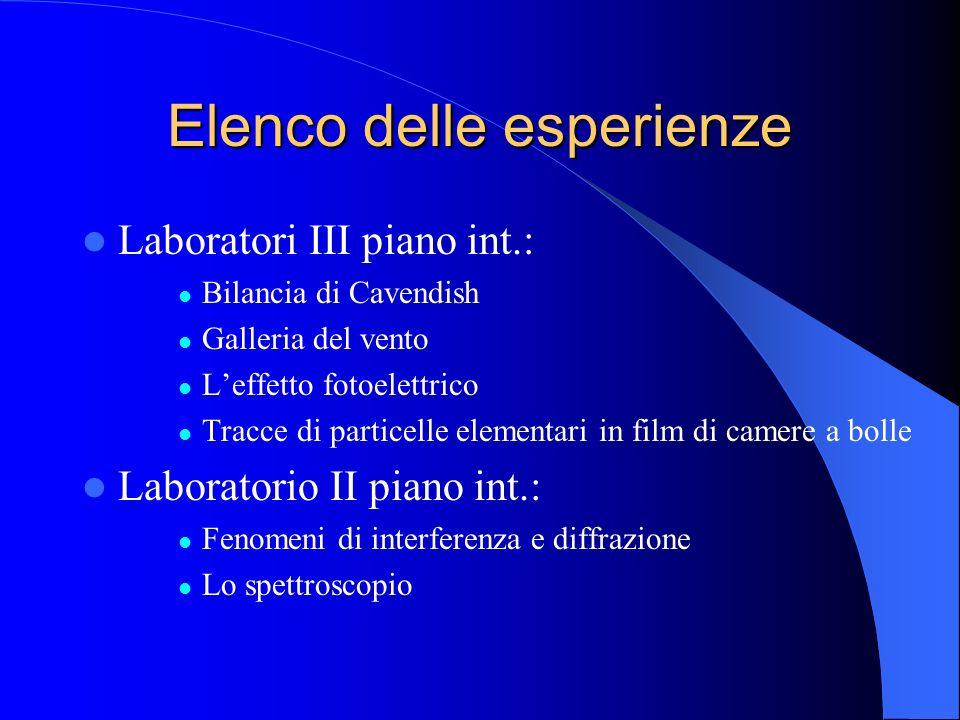 Elenco delle esperienze Laboratori III piano int.: Bilancia di Cavendish Galleria del vento Leffetto fotoelettrico Tracce di particelle elementari in