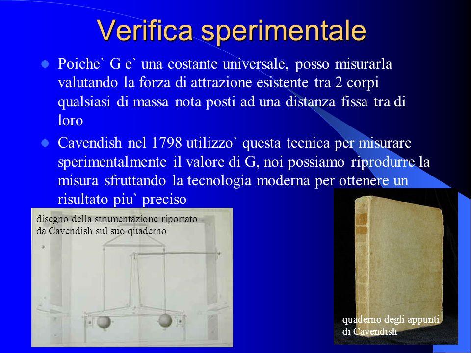 Verifica sperimentale Poiche` G e` una costante universale, posso misurarla valutando la forza di attrazione esistente tra 2 corpi qualsiasi di massa