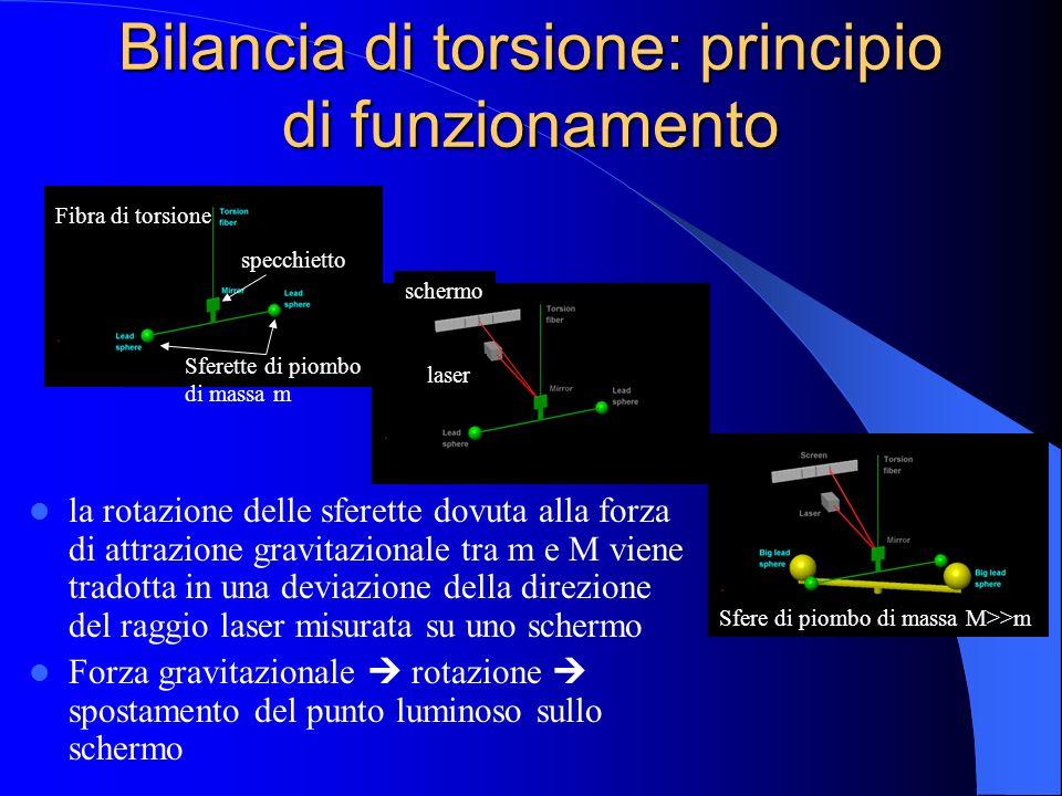 Bilancia di torsione: principio di funzionamento la rotazione delle sferette dovuta alla forza di attrazione gravitazionale tra m e M viene tradotta i