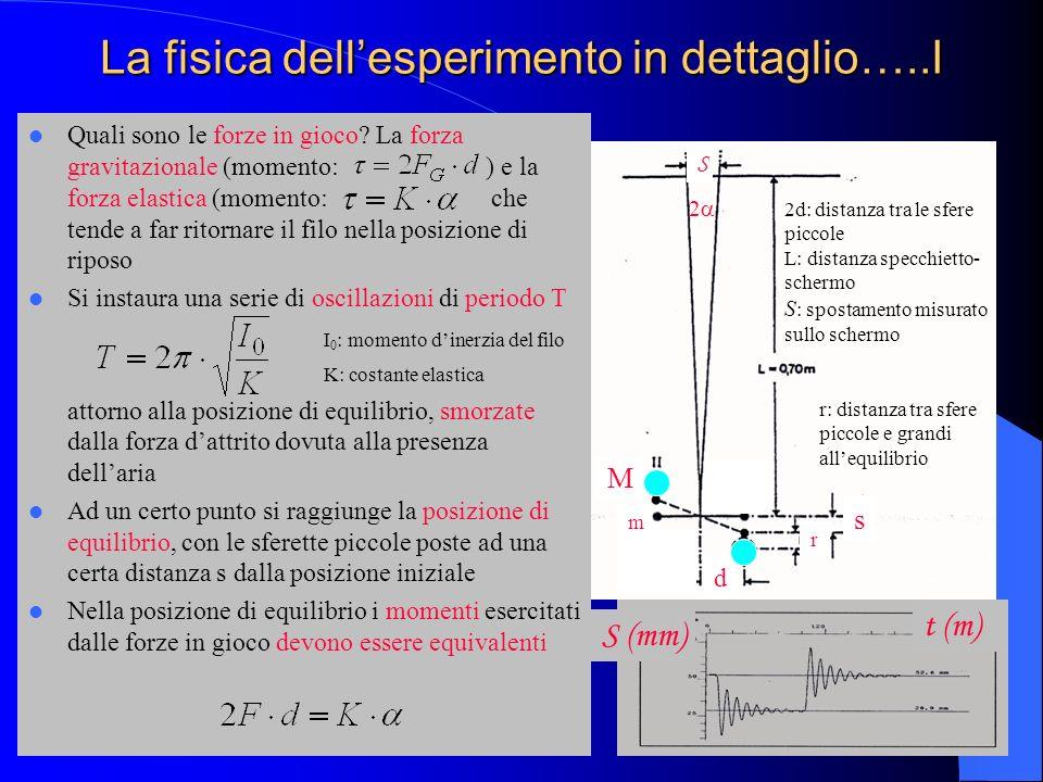 La fisica dellesperimento in dettaglio…..I M 2 r d s S m Quali sono le forze in gioco? La forza gravitazionale (momento: ) e la forza elastica (moment