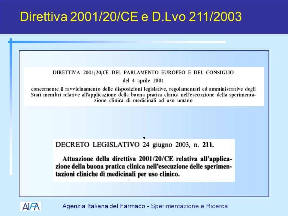 Agenzia Italiana del Farmaco - Sperimentazione e Ricerca 19982000 2001 2002 2003 2004 I cambiamenti normativi della SC 2005 SPERIMSPERIM NOPROFITNOPROFIT