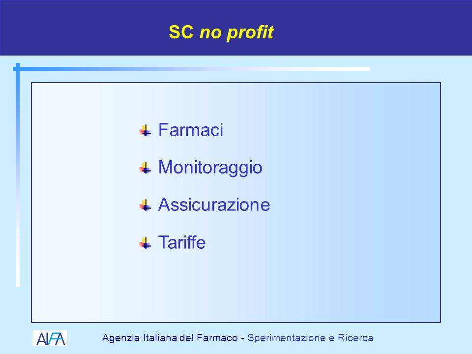 Agenzia Italiana del Farmaco - Sperimentazione e Ricerca No fees per sottomissione al CE Fondo ad hoc Rispetto dei principi delle GCP Farmaco di confronto (SSN) Riconoscimento ECM Variazioni