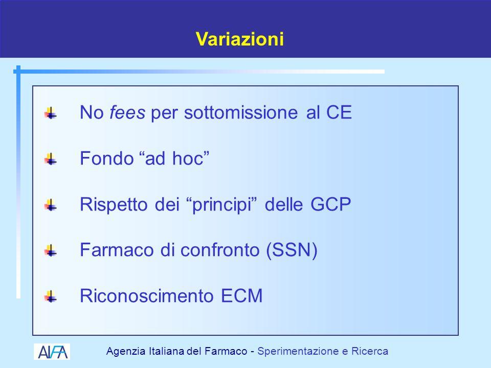 Agenzia Italiana del Farmaco - Sperimentazione e Ricerca 19982000 2001 2002 2003 2004 I cambiamenti normativi della SC 2005 SPERIMSPERIM NOPROFITNOPROFIT COMITATICOMITATI ETICIETICI NASCITANASCITA OsSCOsSC STUDISTUDI OSSERVOSSERV USOUSO COMPASSCOMPASS DIRUEDIRUE FASE1FASE1 SCMMGSCMMG