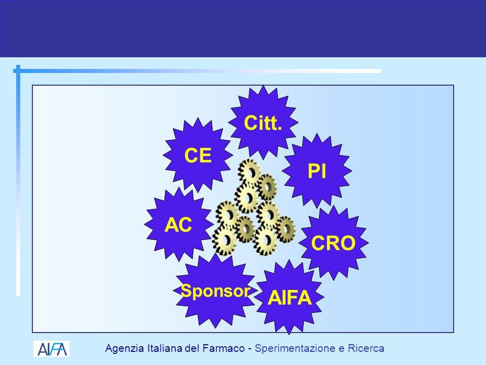 Agenzia Italiana del Farmaco - Sperimentazione e Ricerca CE AC Sponsor PI Citt. CRO AIFA