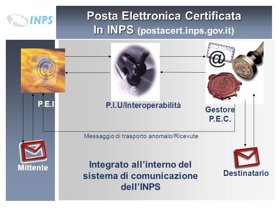 Posta Elettronica Certificata In INPS In INPS (postacert.inps.gov.it) P.I.U/Interoperabilità P.E.I. Gestore P.E.C. Messaggio di trasporto anomalo/Rice