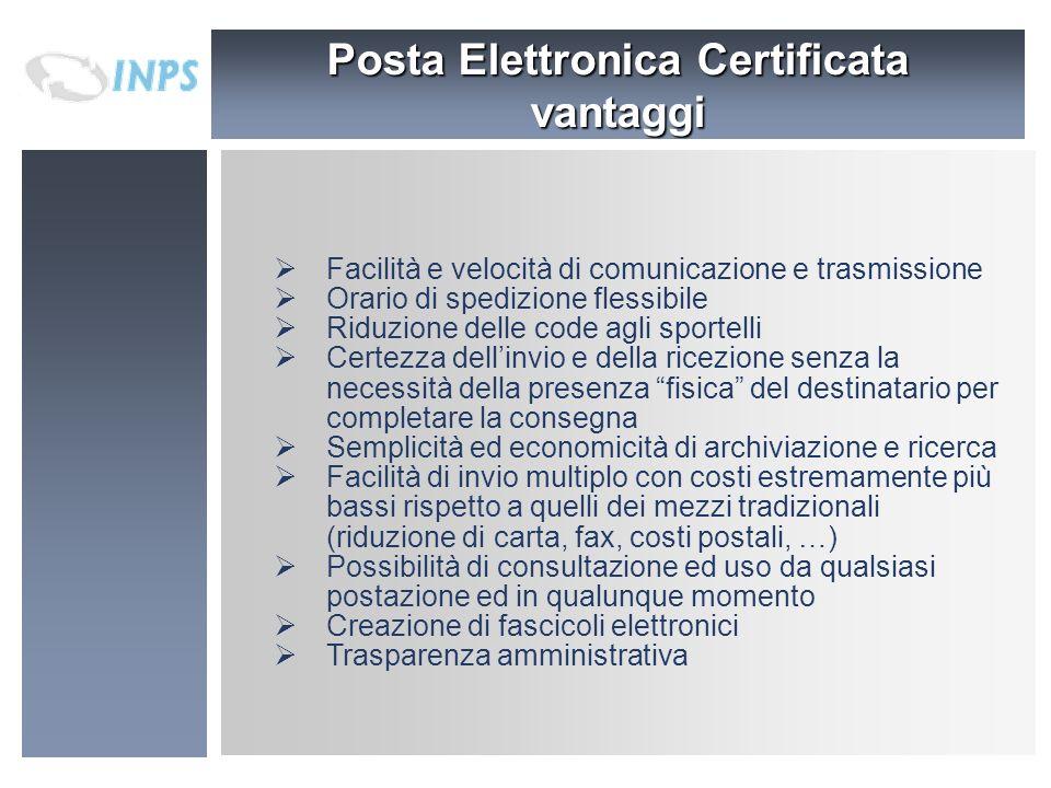 Facilità e velocità di comunicazione e trasmissione Orario di spedizione flessibile Riduzione delle code agli sportelli Certezza dellinvio e della ric