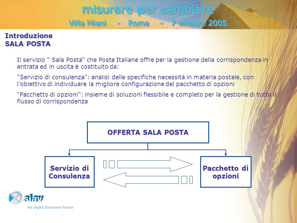 misurare per cambiare Villa Miani - Roma - 7 ottobre 2005 misurare per cambiare Villa Miani - Roma - 7 ottobre 2005 Introduzione SALA POSTA Il servizi