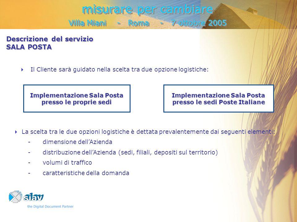misurare per cambiare Villa Miani - Roma - 7 ottobre 2005 misurare per cambiare Villa Miani - Roma - 7 ottobre 2005 Descrizione del servizio SALA POST