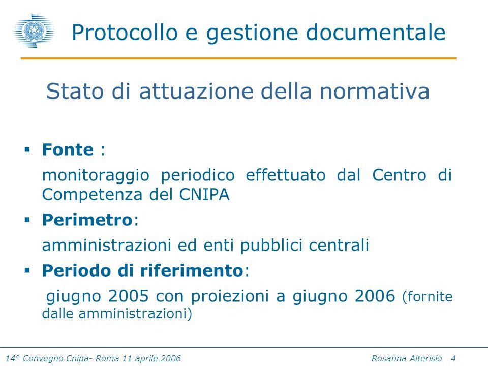 14° Convegno Cnipa- Roma 11 aprile 2006 Rosanna Alterisio 4 Protocollo e gestione documentale Stato di attuazione della normativa Fonte : monitoraggio