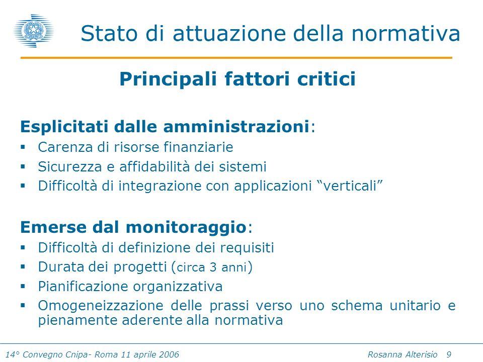 14° Convegno Cnipa- Roma 11 aprile 2006 Rosanna Alterisio 9 Principali fattori critici Esplicitati dalle amministrazioni: Carenza di risorse finanziar