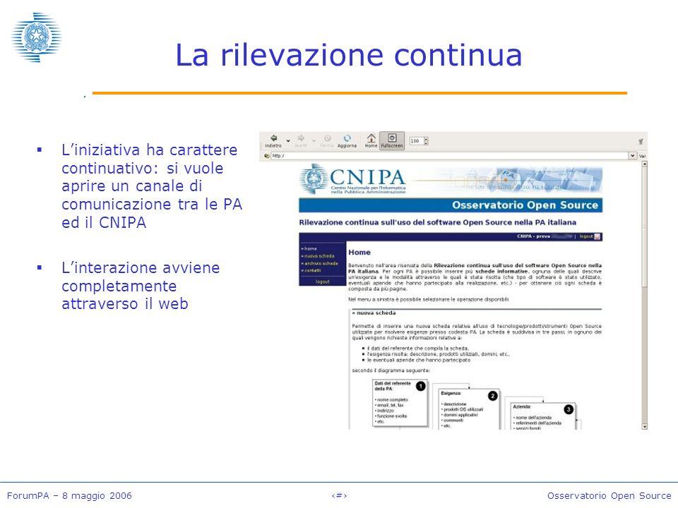ForumPA – 8 maggio 2006#Osservatorio Open Source La rilevazione continua Liniziativa ha carattere continuativo: si vuole aprire un canale di comunicazione tra le PA ed il CNIPA Linterazione avviene completamente attraverso il web