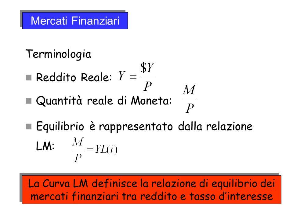 Terminologia Reddito Reale: Quantità reale di Moneta: Equilibrio è rappresentato dalla relazione LM: Mercati Finanziari La Curva LM definisce la relaz