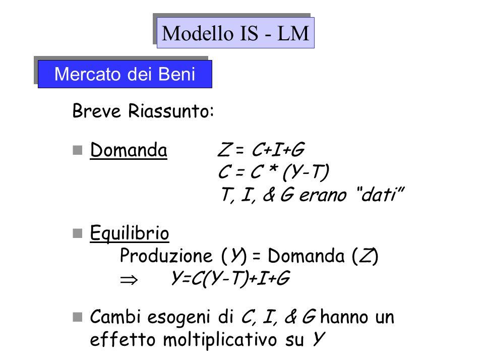 A´ M d´ (per Y´ > Y) LM (M/P) A A Y i i M d (per Y) M/P M s /P i´ A´ Y´ i´ Tasso di interesse, i Moneta Reale, M/P tasso, i Reddito reale, Y … alla Curva LM