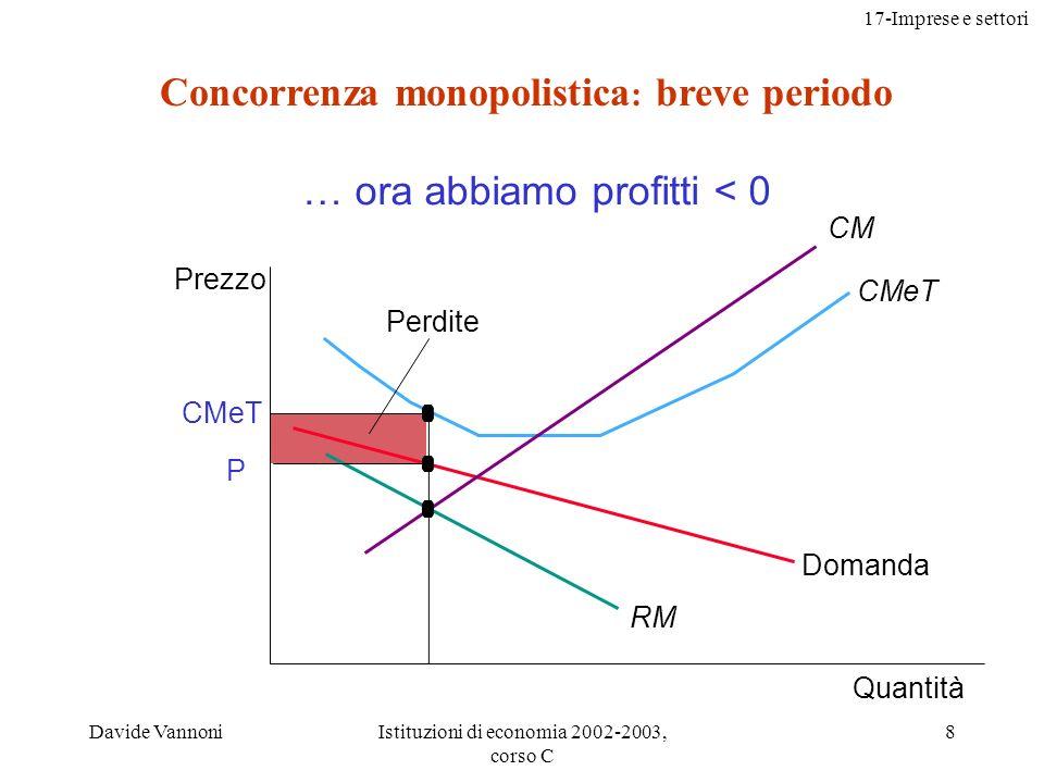 17-Imprese e settori Davide VannoniIstituzioni di economia 2002-2003, corso C 9 Discussione: quali possono essere le conseguenze delle due situazioni descritte.