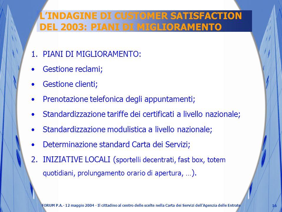 16 FORUM P.A.- 12 maggio 2004 - Il cittadino al centro delle scelte nella Carta dei Servizi dellAgenzia delle Entrate LINDAGINE DI CUSTOMER SATISFACTION DEL 2003: PIANI DI MIGLIORAMENTO 1.PIANI DI MIGLIORAMENTO: Gestione reclami; Gestione clienti; Prenotazione telefonica degli appuntamenti; Standardizzazione tariffe dei certificati a livello nazionale; Standardizzazione modulistica a livello nazionale; Determinazione standard Carta dei Servizi; 2.INIZIATIVE LOCALI ( sportelli decentrati, fast box, totem quotidiani, prolungamento orario di apertura, … ).