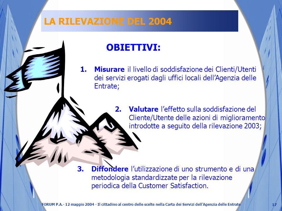 17 FORUM P.A.- 12 maggio 2004 - Il cittadino al centro delle scelte nella Carta dei Servizi dellAgenzia delle Entrate LA RILEVAZIONE DEL 2004 OBIETTIVI: 1.Misurare il livello di soddisfazione dei Clienti/Utenti dei servizi erogati dagli uffici locali dellAgenzia delle Entrate; 2.Valutare leffetto sulla soddisfazione del Cliente/Utente delle azioni di miglioramento introdotte a seguito della rilevazione 2003; 3.Diffondere lutilizzazione di uno strumento e di una metodologia standardizzate per la rilevazione periodica della Customer Satisfaction.