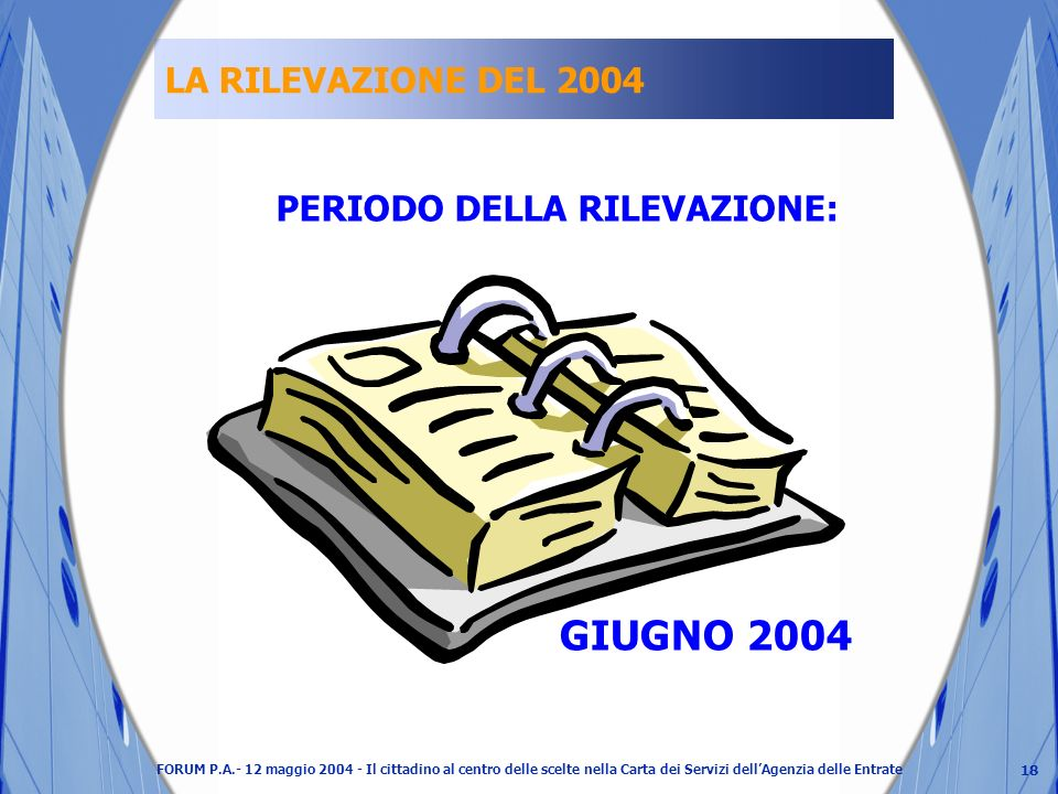 18 FORUM P.A.- 12 maggio 2004 - Il cittadino al centro delle scelte nella Carta dei Servizi dellAgenzia delle Entrate LA RILEVAZIONE DEL 2004 PERIODO DELLA RILEVAZIONE: GIUGNO 2004