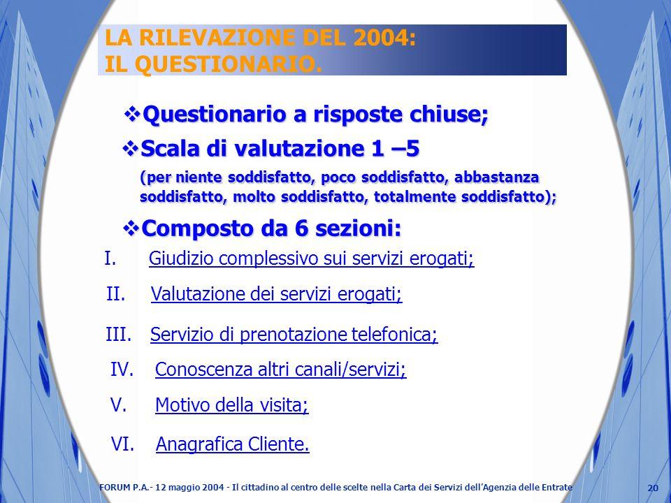 20 FORUM P.A.- 12 maggio 2004 - Il cittadino al centro delle scelte nella Carta dei Servizi dellAgenzia delle Entrate LA RILEVAZIONE DEL 2004: IL QUESTIONARIO.