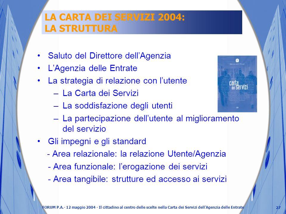 27 FORUM P.A.- 12 maggio 2004 - Il cittadino al centro delle scelte nella Carta dei Servizi dellAgenzia delle Entrate LA CARTA DEI SERVIZI 2004: LA STRUTTURA Saluto del Direttore dellAgenzia LAgenzia delle Entrate La strategia di relazione con lutente –La Carta dei Servizi –La soddisfazione degli utenti –La partecipazione dellutente al miglioramento del servizio Gli impegni e gli standard - Area relazionale: la relazione Utente/Agenzia - Area funzionale: lerogazione dei servizi - Area tangibile: strutture ed accesso ai servizi