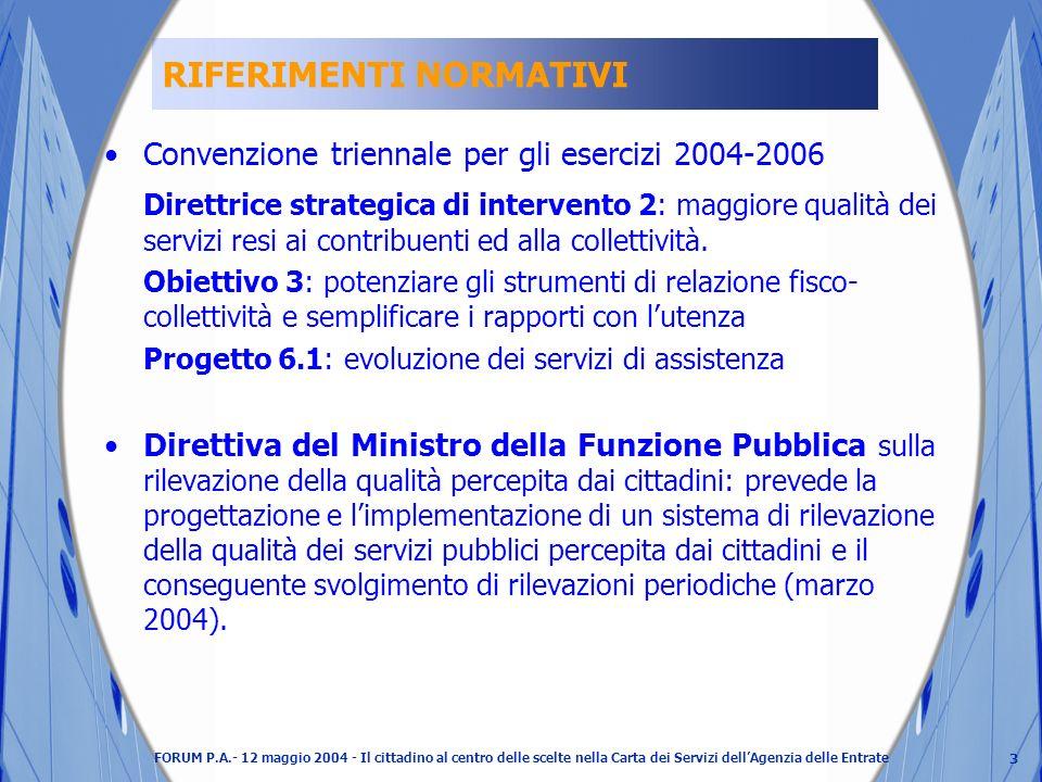 3 FORUM P.A.- 12 maggio 2004 - Il cittadino al centro delle scelte nella Carta dei Servizi dellAgenzia delle Entrate RIFERIMENTI NORMATIVI Convenzione triennale per gli esercizi 2004-2006 Direttrice strategica di intervento 2: maggiore qualità dei servizi resi ai contribuenti ed alla collettività.