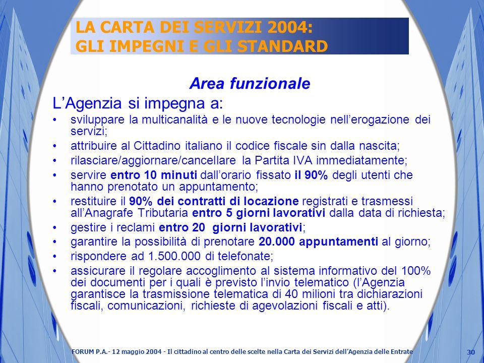 30 FORUM P.A.- 12 maggio 2004 - Il cittadino al centro delle scelte nella Carta dei Servizi dellAgenzia delle Entrate LA CARTA DEI SERVIZI 2004: GLI IMPEGNI E GLI STANDARD Area funzionale LAgenzia si impegna a: sviluppare la multicanalità e le nuove tecnologie nellerogazione dei servizi; attribuire al Cittadino italiano il codice fiscale sin dalla nascita; rilasciare/aggiornare/cancellare la Partita IVA immediatamente; servire entro 10 minuti dallorario fissato il 90% degli utenti che hanno prenotato un appuntamento; restituire il 90% dei contratti di locazione registrati e trasmessi allAnagrafe Tributaria entro 5 giorni lavorativi dalla data di richiesta; gestire i reclami entro 20 giorni lavorativi; garantire la possibilità di prenotare 20.000 appuntamenti al giorno; rispondere ad 1.500.000 di telefonate; assicurare il regolare accoglimento al sistema informativo del 100% dei documenti per i quali è previsto linvio telematico (lAgenzia garantisce la trasmissione telematica di 40 milioni tra dichiarazioni fiscali, comunicazioni, richieste di agevolazioni fiscali e atti).