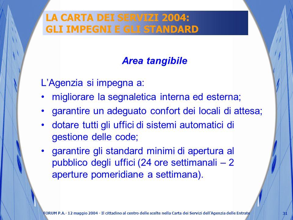 31 FORUM P.A.- 12 maggio 2004 - Il cittadino al centro delle scelte nella Carta dei Servizi dellAgenzia delle Entrate LA CARTA DEI SERVIZI 2004: GLI IMPEGNI E GLI STANDARD Area tangibile LAgenzia si impegna a: migliorare la segnaletica interna ed esterna; garantire un adeguato confort dei locali di attesa; dotare tutti gli uffici di sistemi automatici di gestione delle code; garantire gli standard minimi di apertura al pubblico degli uffici (24 ore settimanali – 2 aperture pomeridiane a settimana).