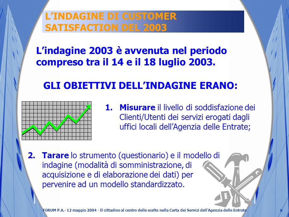 9 FORUM P.A.- 12 maggio 2004 - Il cittadino al centro delle scelte nella Carta dei Servizi dellAgenzia delle Entrate LINDAGINE DI CUSTOMER SATISFACTION DEL 2003 Lindagine 2003 è avvenuta nel periodo compreso tra il 14 e il 18 luglio 2003.