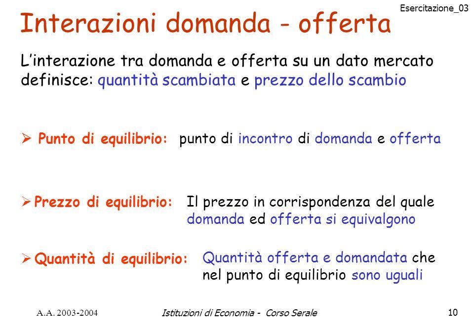 Esercitazione_03 A.A. 2003-2004Istituzioni di Economia - Corso Serale10 Interazioni domanda - offerta Linterazione tra domanda e offerta su un dato me