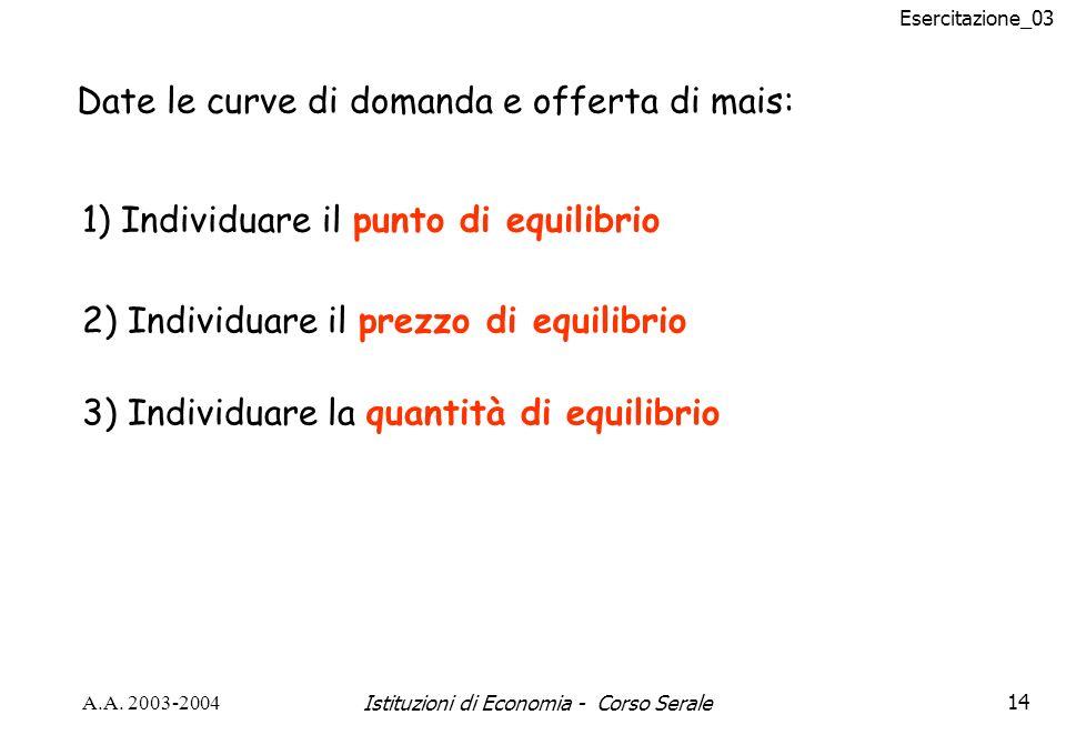 Esercitazione_03 A.A. 2003-2004Istituzioni di Economia - Corso Serale14 1) Individuare il punto di equilibrio 2) Individuare il prezzo di equilibrio 3