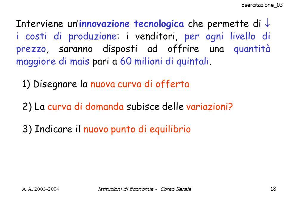 Esercitazione_03 A.A. 2003-2004Istituzioni di Economia - Corso Serale18 Interviene uninnovazione tecnologica che permette di i costi di produzione: i