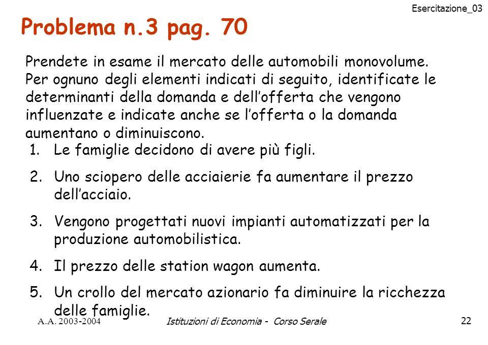 Esercitazione_03 A.A. 2003-2004Istituzioni di Economia - Corso Serale22 Problema n.3 pag. 70 Prendete in esame il mercato delle automobili monovolume.