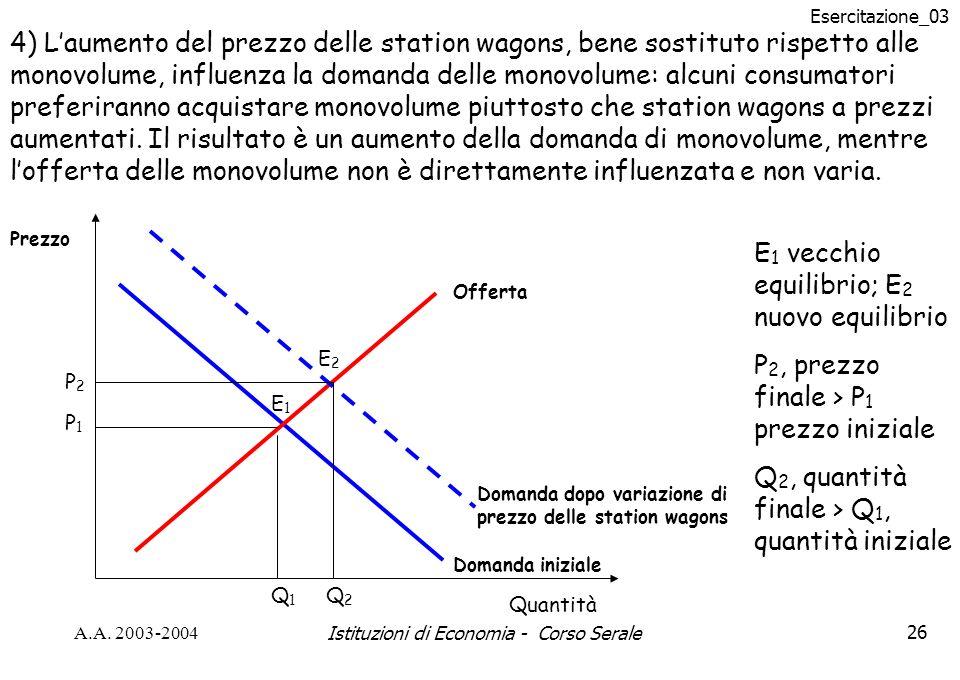 Esercitazione_03 A.A. 2003-2004Istituzioni di Economia - Corso Serale26 4) Laumento del prezzo delle station wagons, bene sostituto rispetto alle mono