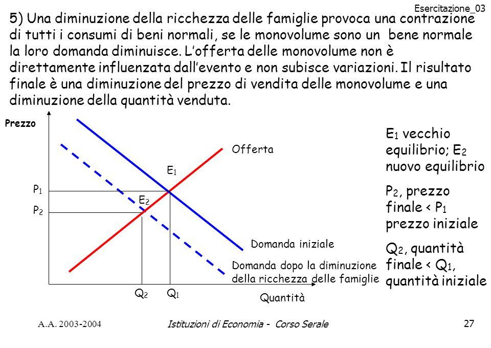 Esercitazione_03 A.A. 2003-2004Istituzioni di Economia - Corso Serale27 5) Una diminuzione della ricchezza delle famiglie provoca una contrazione di t