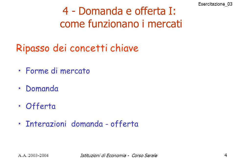 Esercitazione_03 A.A. 2003-2004Istituzioni di Economia - Corso Serale4 4 - Domanda e offerta I: come funzionano i mercati Ripasso dei concetti chiave