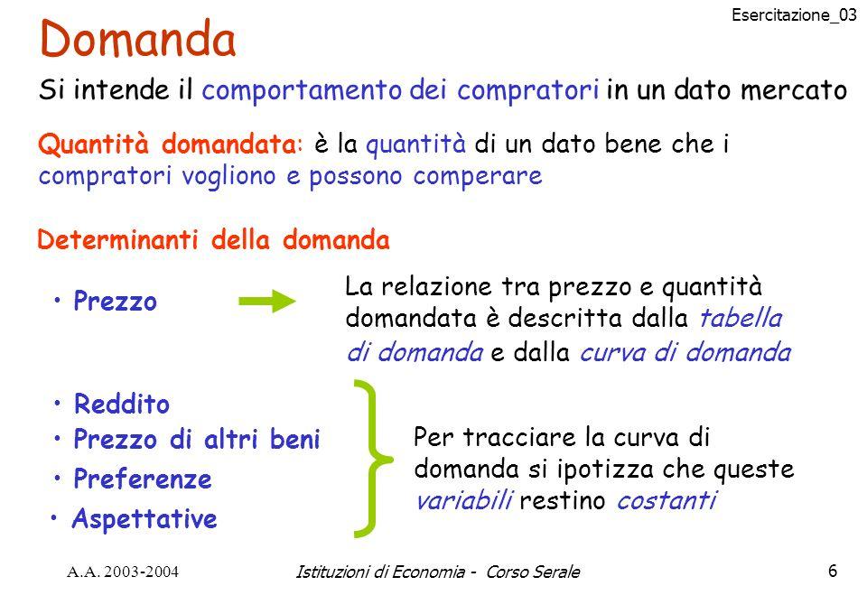 Esercitazione_03 A.A. 2003-2004Istituzioni di Economia - Corso Serale6 Domanda Si intende il comportamento dei compratori in un dato mercato Quantità