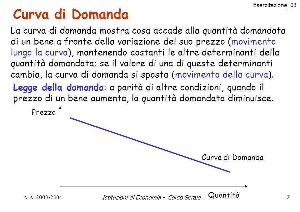 Esercitazione_03 A.A. 2003-2004Istituzioni di Economia - Corso Serale7 Curva di Domanda La curva di domanda mostra cosa accade alla quantità domandata