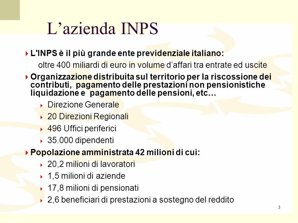 24 Contact Center INPS-INAIL 5.600.000 contatti gestiti nel 2006