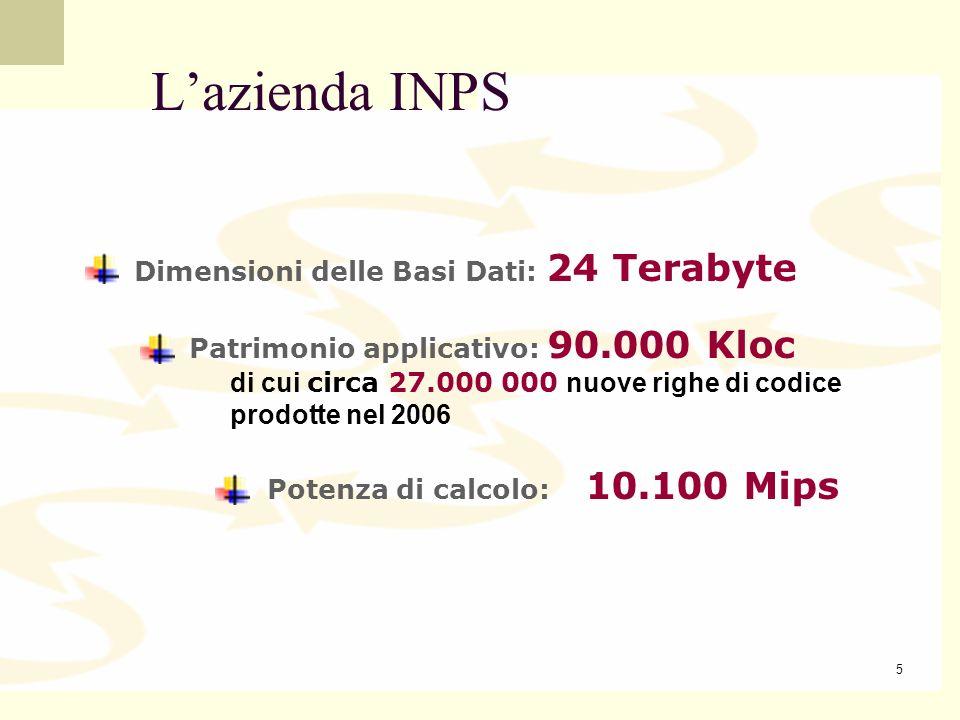 26 Il servizio PuntoFisco permette agli utenti opportunamente abilitati di collegarsi con il Sistema Informativo dell Anagrafe Tributaria.