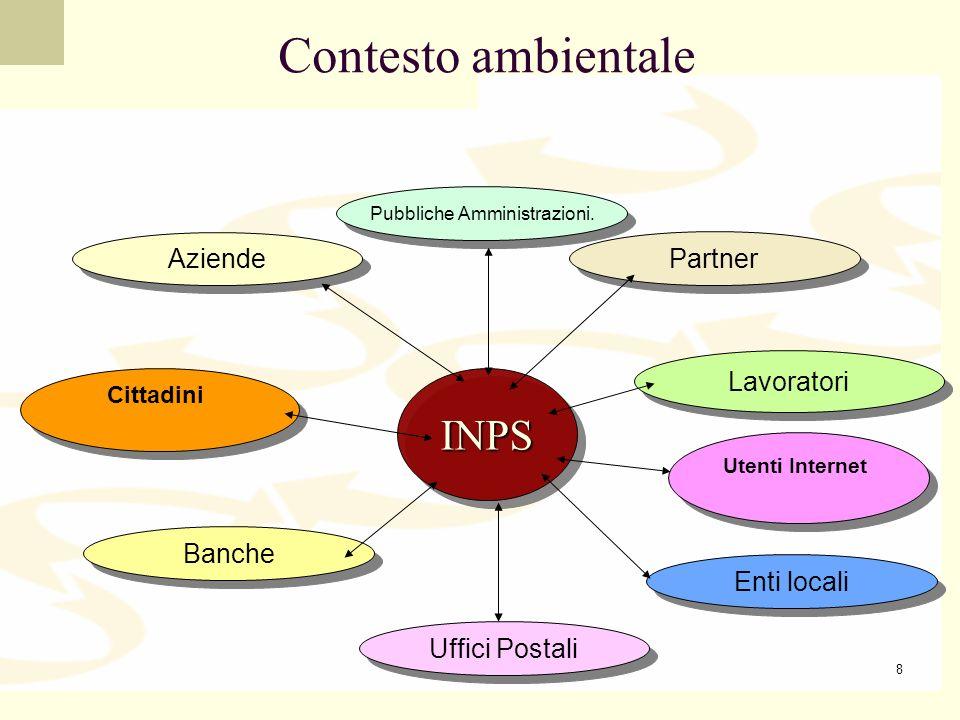 19 Sistema informativo di interscambio tra PP.AA.